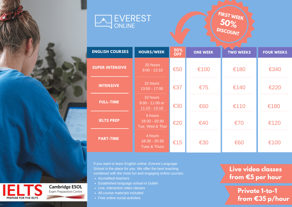 Online English Course Prices
